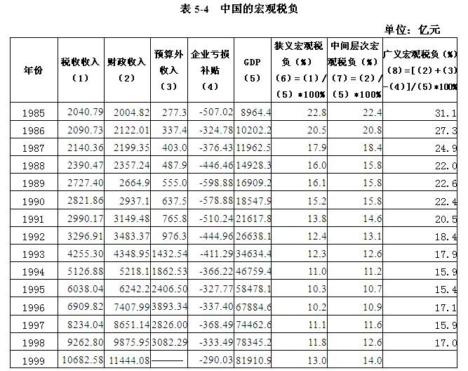 GDP GNP的区别与联系_GDP与GNP的区别(2)